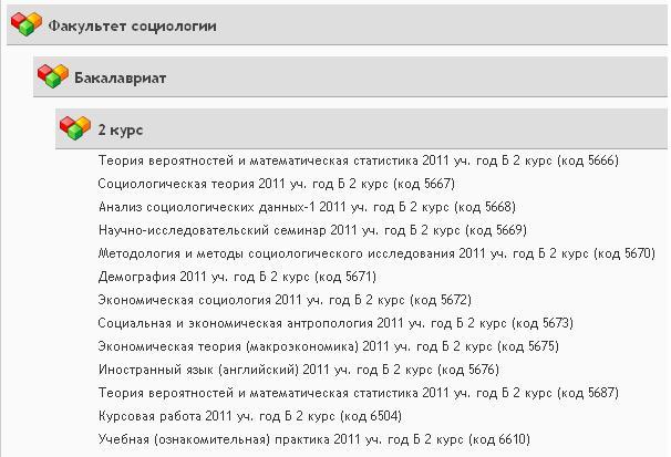 Анализ форекс онлайн