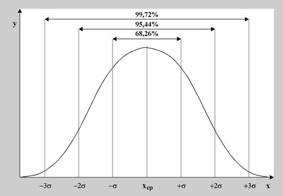 Теорема Бернулли, Муавра-Лапласа; Критерий Колмогорова; Схема Бернулли; Формула Байеса; Неравенства Чебышева; Закон...