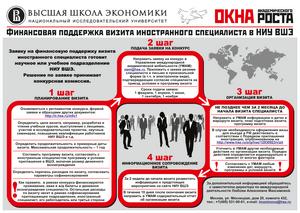 Финансовая поддержка визита иностранного специалиста в НИУ ВШЭ (сентябрь 2013)