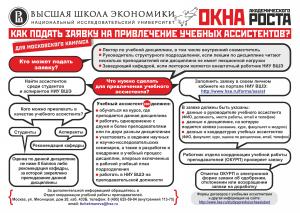 Как подать заявку на привлечение учебных ассистентов (январь 2014)