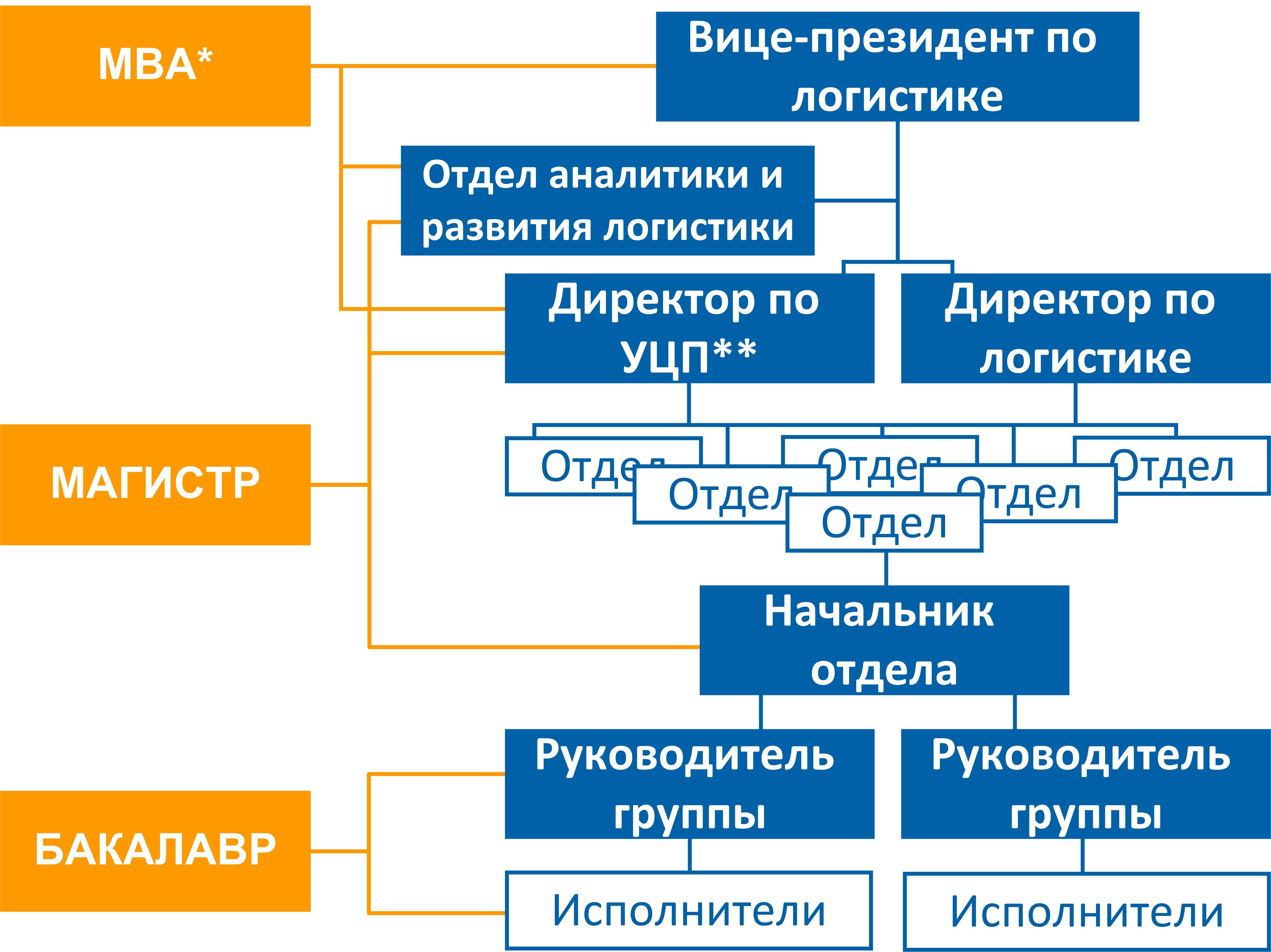 Национальная кухня хакасии