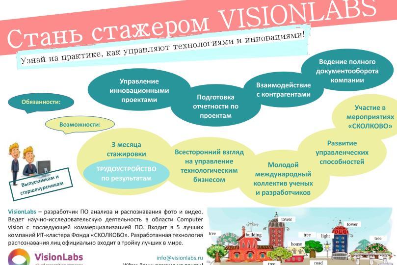 Студентам Магистерская программа Управление проектами  Стажировка в it компании visionlabs