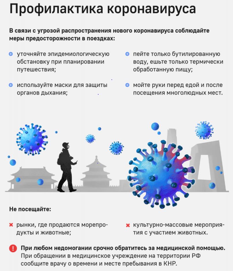 ближневосточный синдром коронавируса