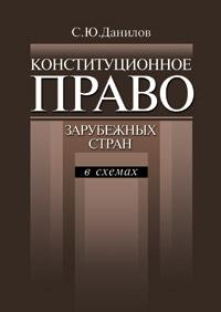 Конституционное право зарубежных стран в схемах