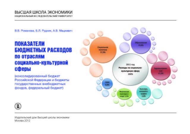 Показатели бюджетных расходов по отраслям социально-культурной сферы (консолидированный бюджет Российской Федерации и бюджеты государственных внебюджетных фондов, федеральный бюджет)