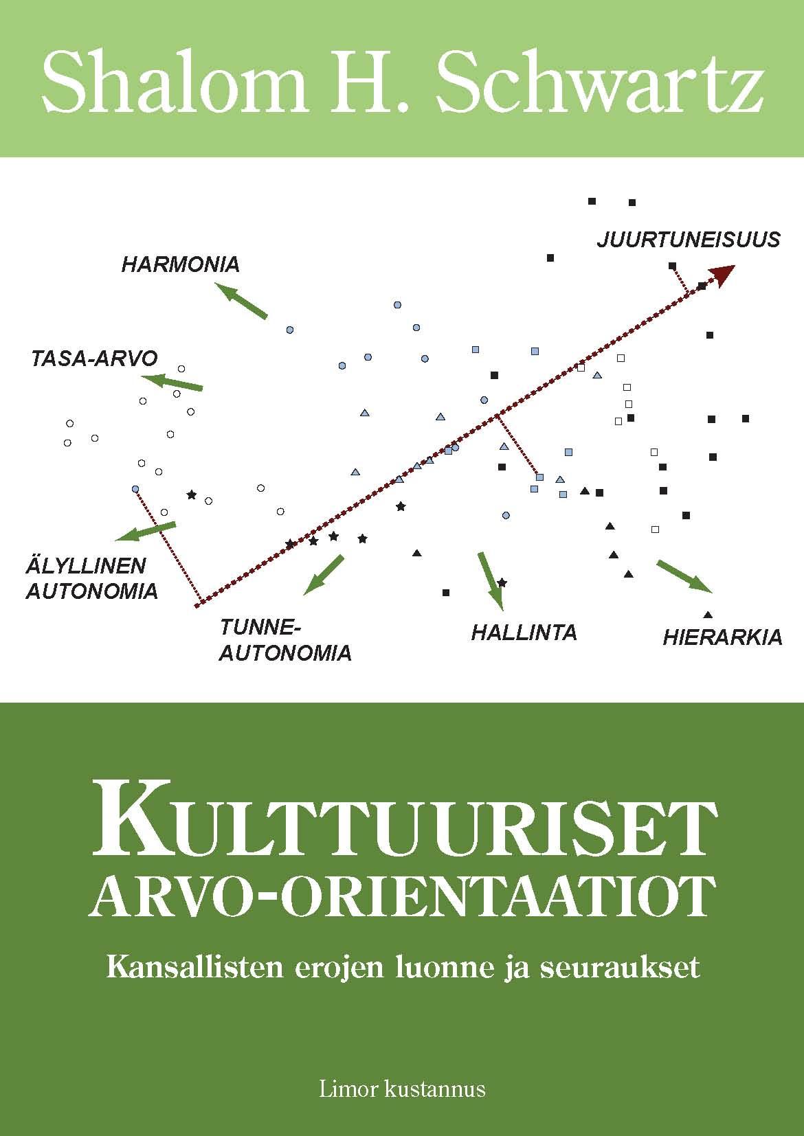 Kulttuuriset arvo-orientaatiot : Kansallisten erojen luonne ja seuraukset