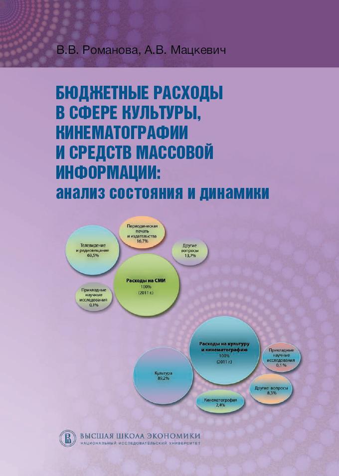 Бюджетные расходы в сфере культуры, кинематографии и средств массовой информации: анализ состояния и динамики